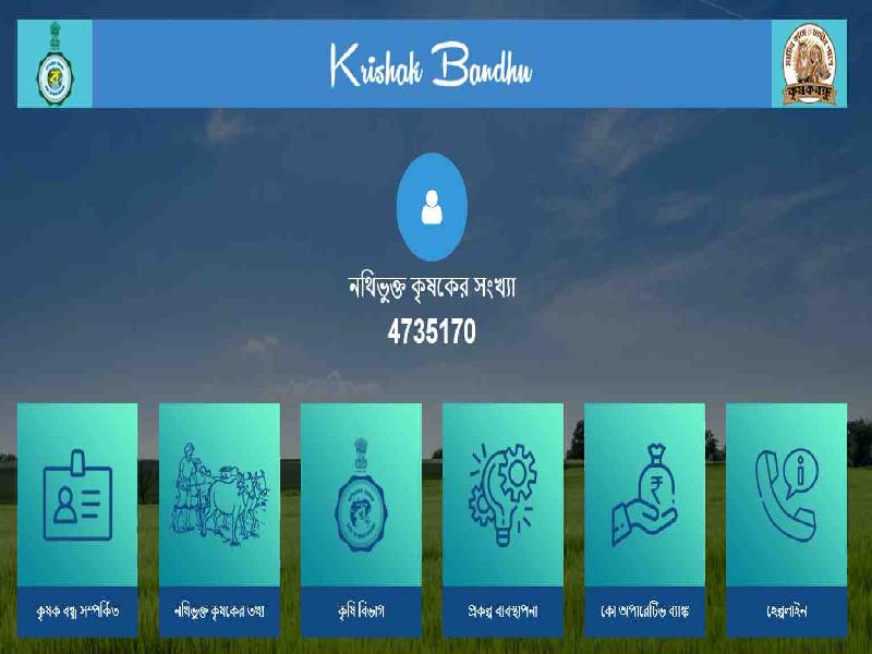 Krishak Bandhu Scheme (Image Credit - Google)