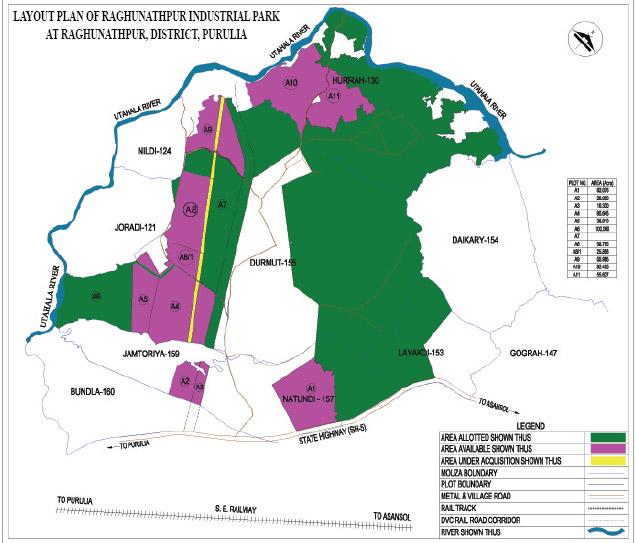 Layout plan of Raghunathpur Industrial Park