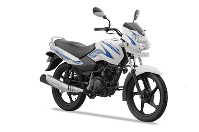Best mileage bikes in India 2020